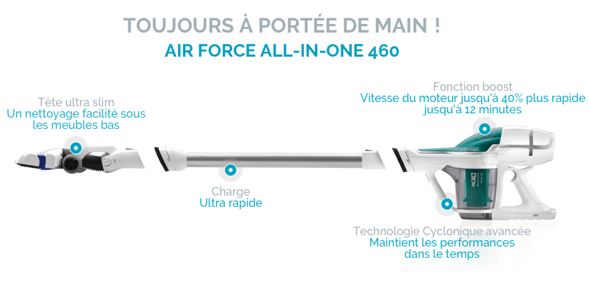 Air Force All In One 460: Toujours à portée de main!