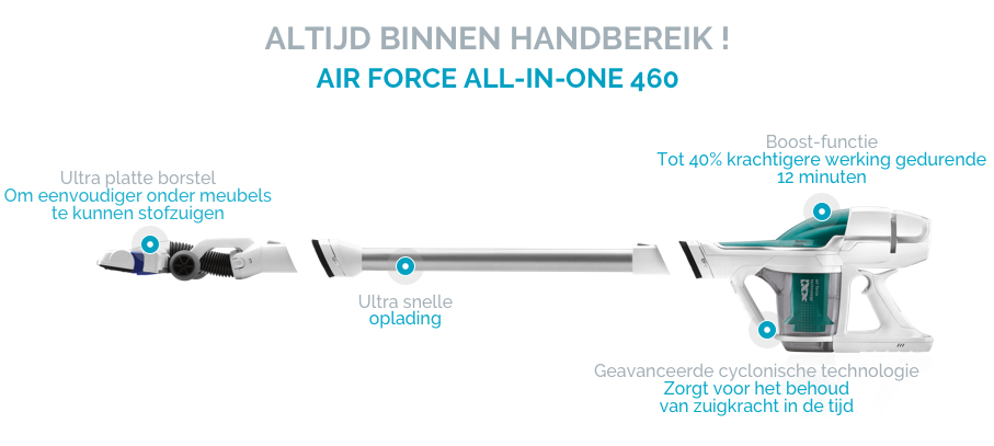 Air Force All In One 460: Altijd binnen handbereik!